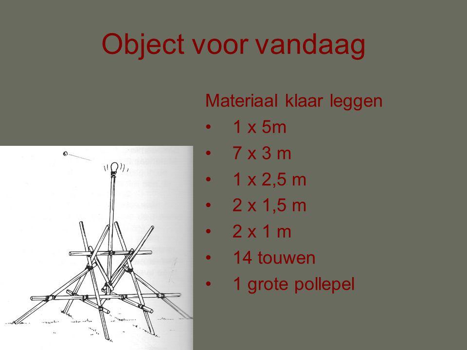 Object voor vandaag Materiaal klaar leggen 1 x 5m 7 x 3 m 1 x 2,5 m 2 x 1,5 m 2 x 1 m 14 touwen 1 grote pollepel