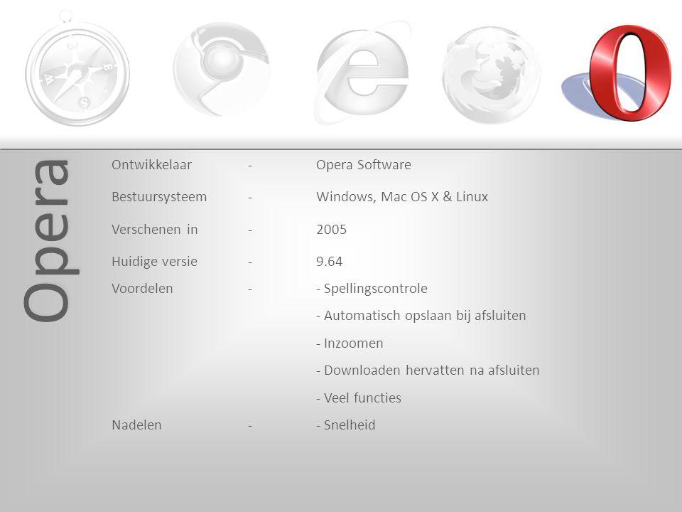 Opera Ontwikkelaar-Opera Software Bestuursysteem-Windows, Mac OS X & Linux Verschenen in -2005 Huidige versie-9.64 Voordelen -- Spellingscontrole - Automatisch opslaan bij afsluiten - Inzoomen - Downloaden hervatten na afsluiten - Veel functies Nadelen -- Snelheid
