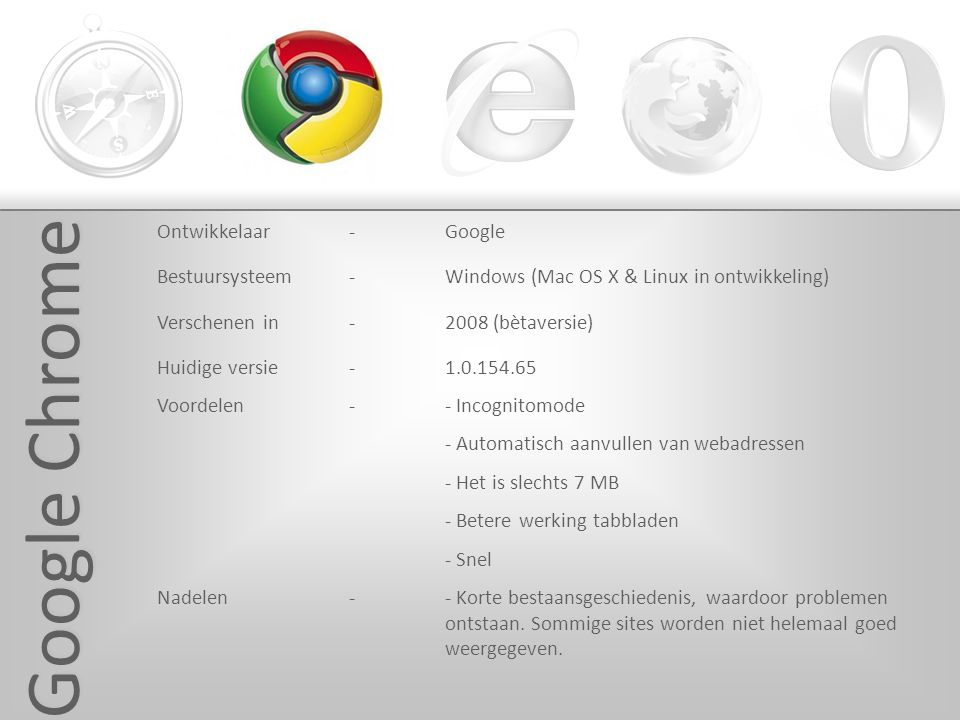 Google Chrome Ontwikkelaar-Google Bestuursysteem-Windows (Mac OS X & Linux in ontwikkeling) Verschenen in -2008 (bètaversie) Huidige versie-1.0.154.65 Voordelen -- Incognitomode - Automatisch aanvullen van webadressen - Het is slechts 7 MB - Betere werking tabbladen - Snel Nadelen -- Korte bestaansgeschiedenis, waardoor problemen ontstaan.