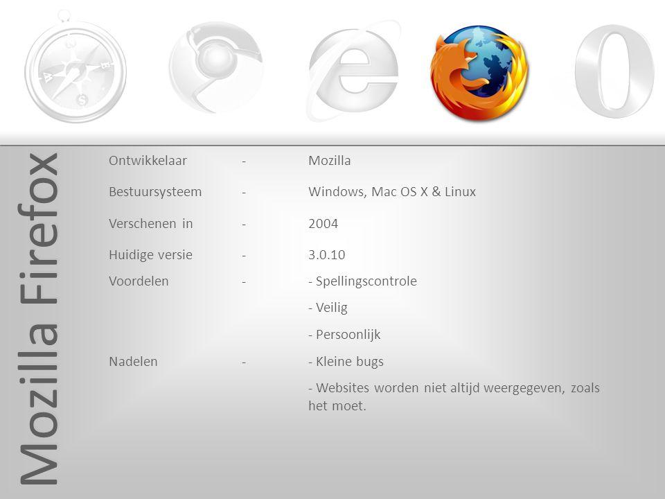 Mozilla Firefox Belangrijke functies Wachtwoorden worden handig bewaard.
