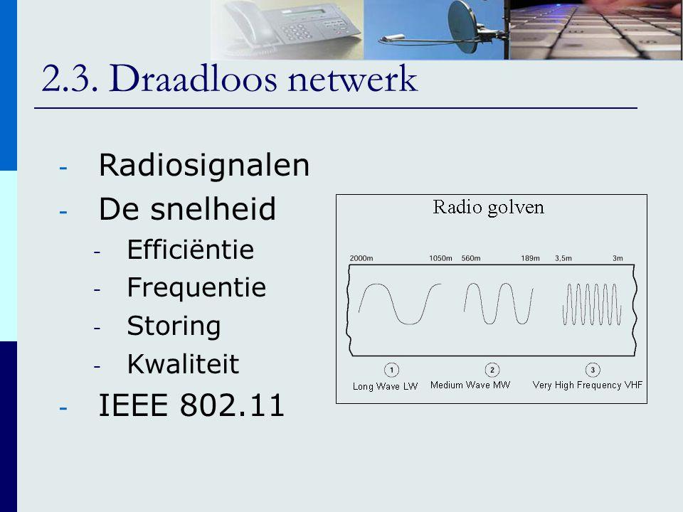 2.3. Draadloos netwerk - Radiosignalen - De snelheid - Efficiëntie - Frequentie - Storing - Kwaliteit - IEEE 802.11
