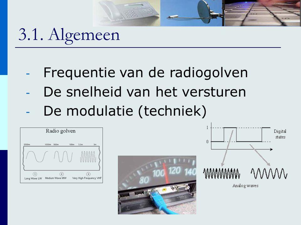 3.1. Algemeen - Frequentie van de radiogolven - De snelheid van het versturen - De modulatie (techniek)