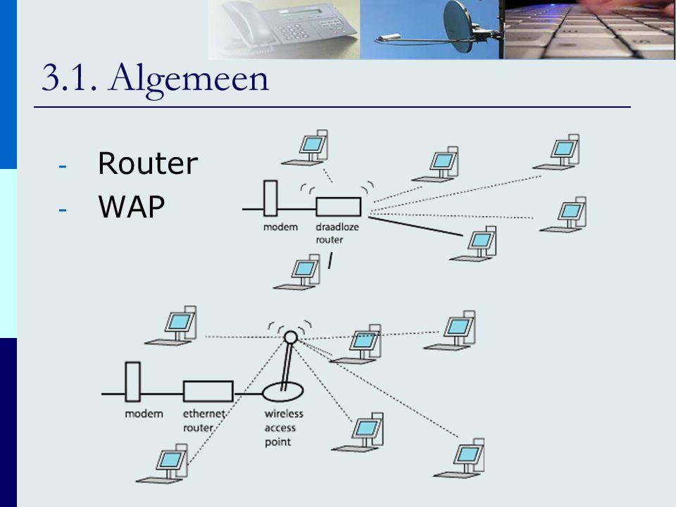 3.1. Algemeen - Router - WAP