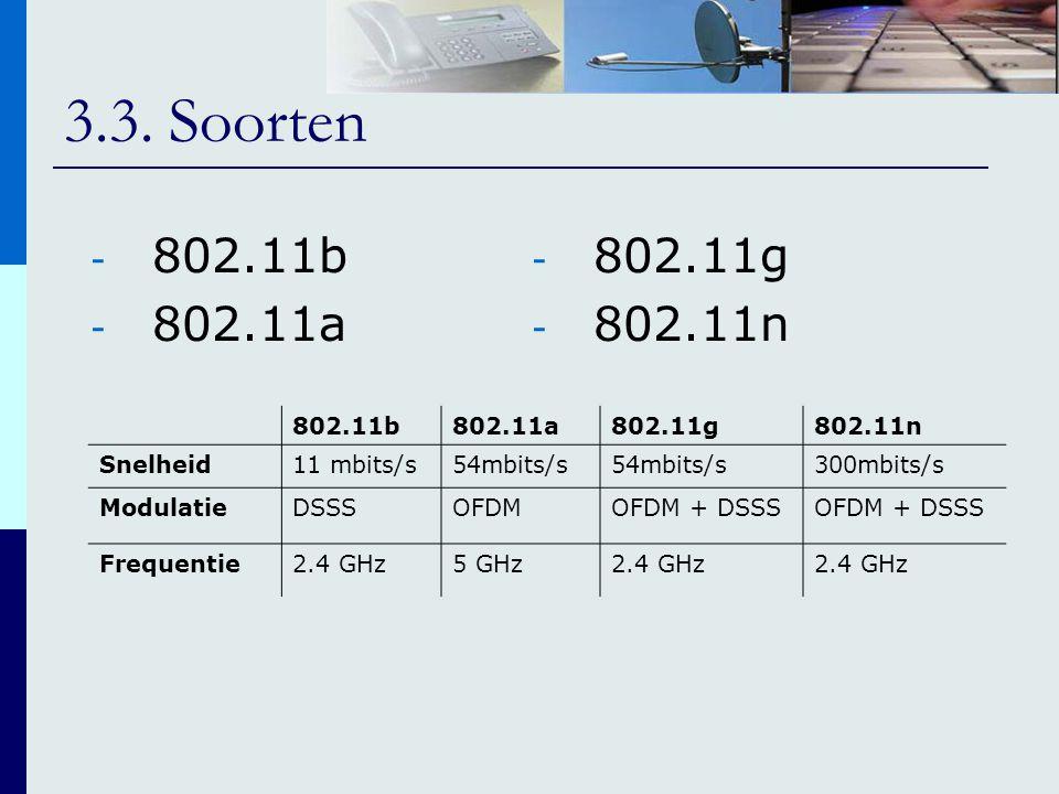 3.3. Soorten 802.11b802.11a802.11g802.11n Snelheid11 mbits/s54mbits/s 300mbits/s ModulatieDSSSOFDMOFDM + DSSS Frequentie2.4 GHz5 GHz2.4 GHz - 802.11b
