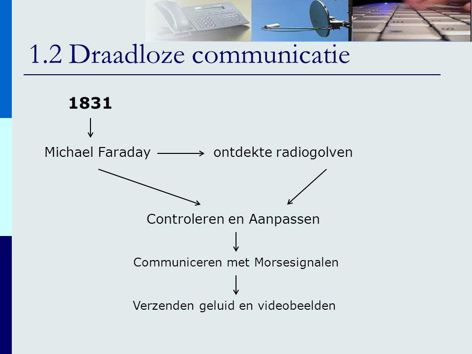 1.2 Draadloze communicatie Communiceren met Morsesignalen 1831 Michael Faradayontdekte radiogolven Controleren en Aanpassen Verzenden geluid en videobeelden
