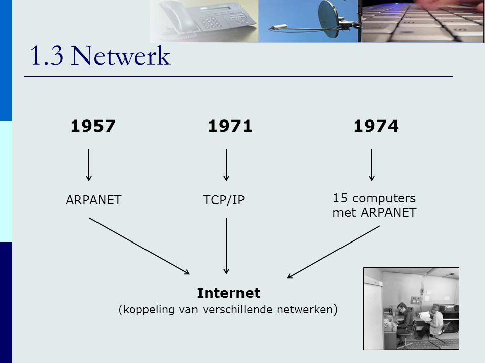 1.3 Netwerk TCP/IPARPANET 1971 15 computers met ARPANET 19571974 Internet (koppeling van verschillende netwerken )