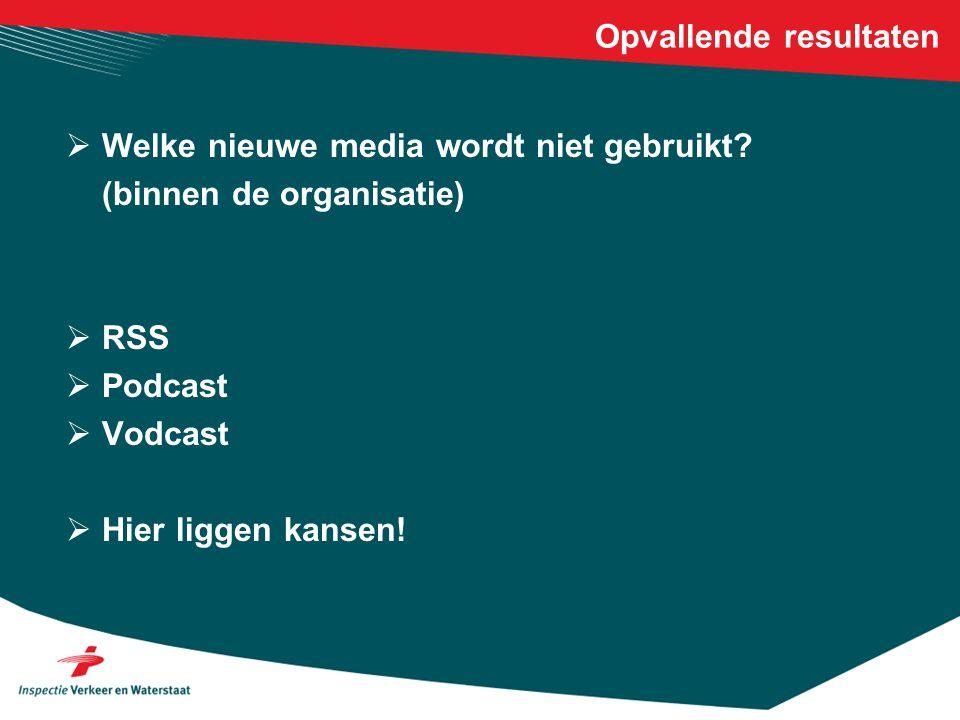Opvallende resultaten Met welke media toepassingen bent u bekend?