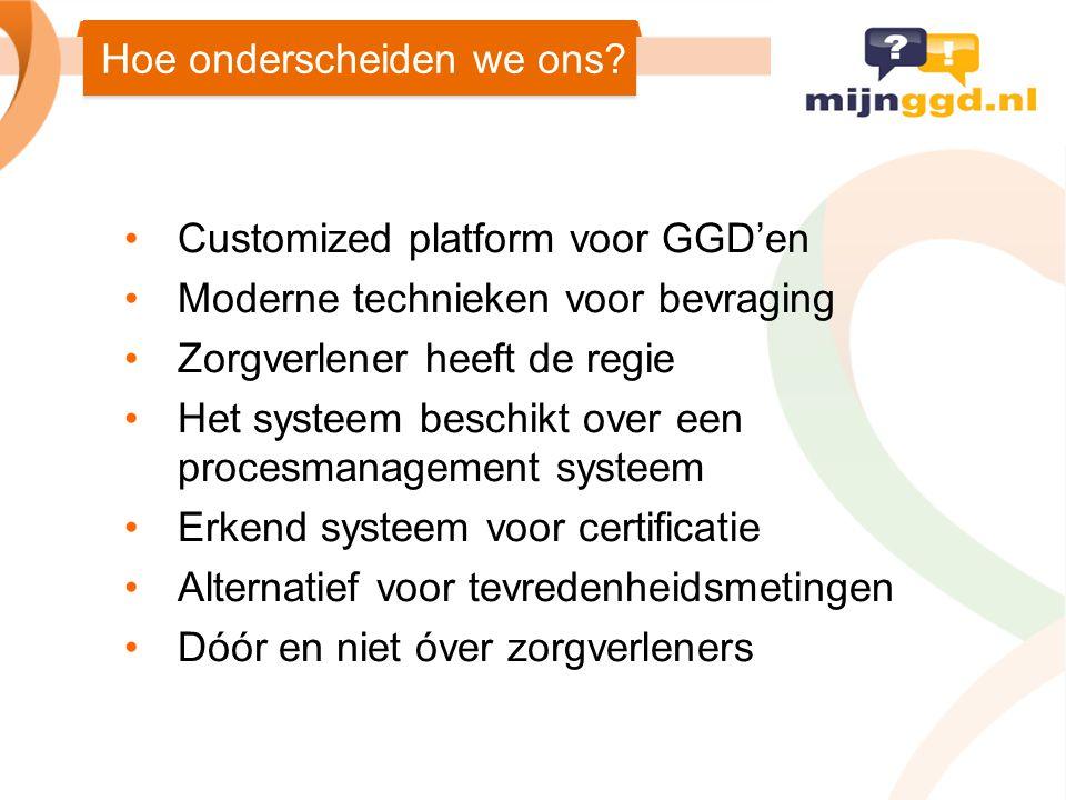 Customized platform voor GGD'en Moderne technieken voor bevraging Zorgverlener heeft de regie Het systeem beschikt over een procesmanagement systeem E