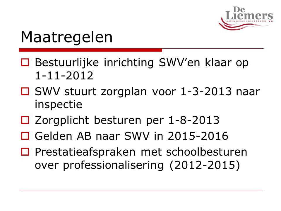 Maatregelen  Bestuurlijke inrichting SWV'en klaar op 1-11-2012  SWV stuurt zorgplan voor 1-3-2013 naar inspectie  Zorgplicht besturen per 1-8-2013  Gelden AB naar SWV in 2015-2016  Prestatieafspraken met schoolbesturen over professionalisering (2012-2015)