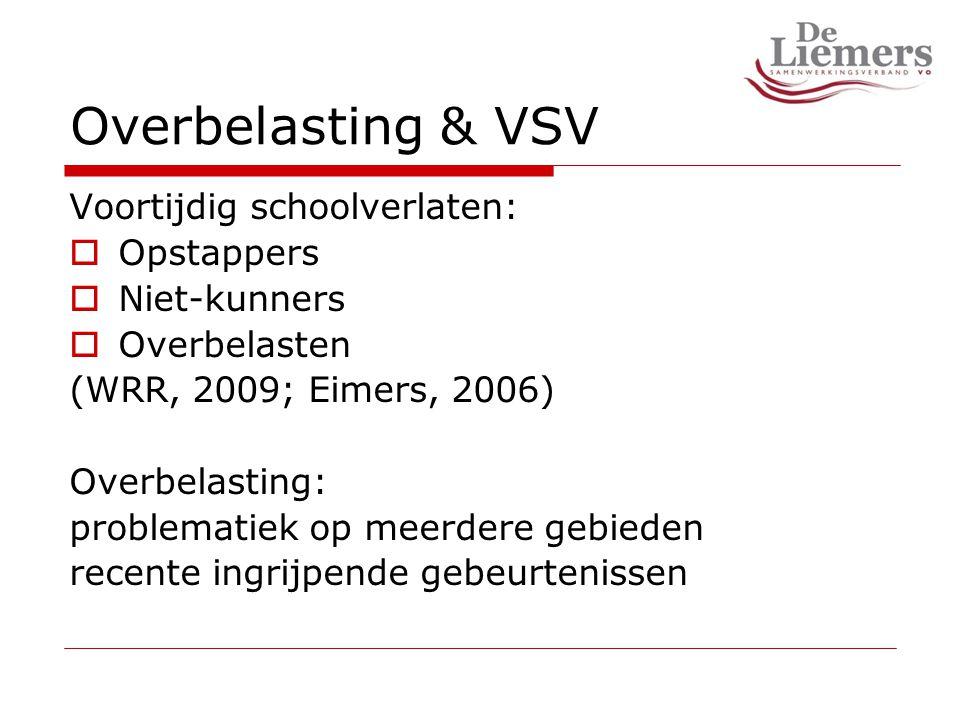 Overbelasting & VSV Voortijdig schoolverlaten:  Opstappers  Niet-kunners  Overbelasten (WRR, 2009; Eimers, 2006) Overbelasting: problematiek op meerdere gebieden recente ingrijpende gebeurtenissen