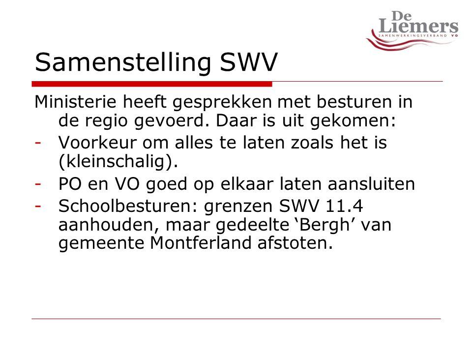 Samenstelling SWV Ministerie heeft gesprekken met besturen in de regio gevoerd.