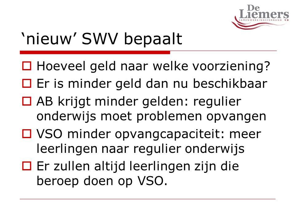 'nieuw' SWV bepaalt  Hoeveel geld naar welke voorziening.