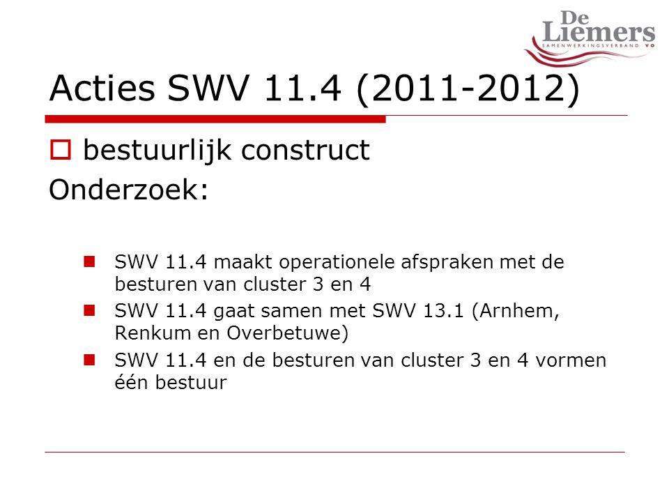 Acties SWV 11.4 (2011-2012)  bestuurlijk construct Onderzoek: SWV 11.4 maakt operationele afspraken met de besturen van cluster 3 en 4 SWV 11.4 gaat samen met SWV 13.1 (Arnhem, Renkum en Overbetuwe) SWV 11.4 en de besturen van cluster 3 en 4 vormen één bestuur