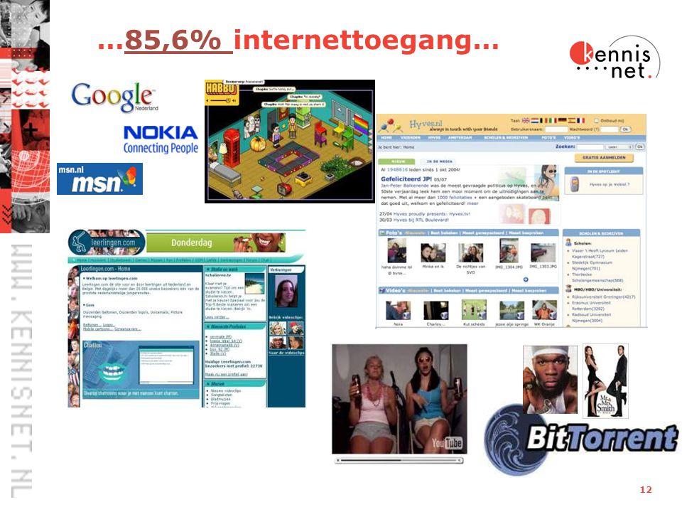 12 …85,6% internettoegang…85,6%
