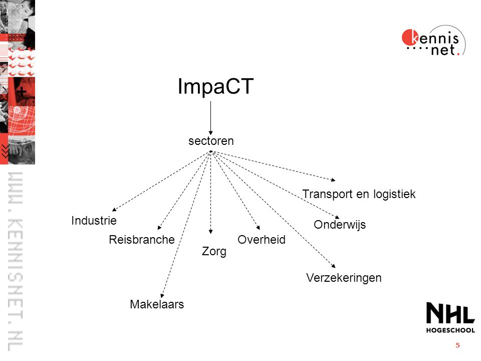 5 ImpaCT sectoren Reisbranche Verzekeringen Overheid Transport en logistiek Onderwijs Industrie Zorg Makelaars