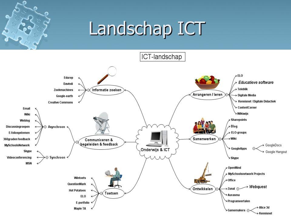 Landschap ICT