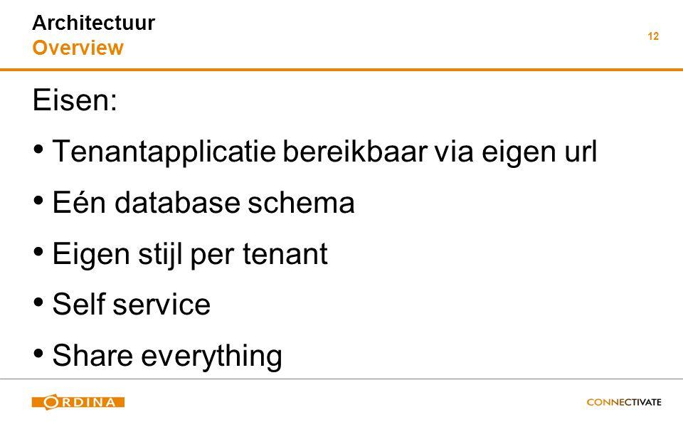 12 Architectuur Overview Eisen: Tenantapplicatie bereikbaar via eigen url Eén database schema Eigen stijl per tenant Self service Share everything