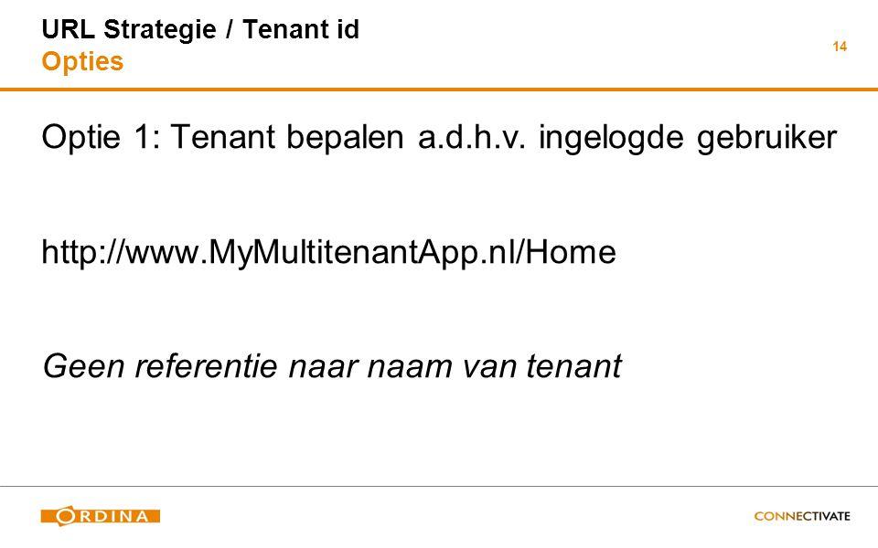 14 URL Strategie / Tenant id Opties Optie 1: Tenant bepalen a.d.h.v. ingelogde gebruiker http://www.MyMultitenantApp.nl/Home Geen referentie naar naam