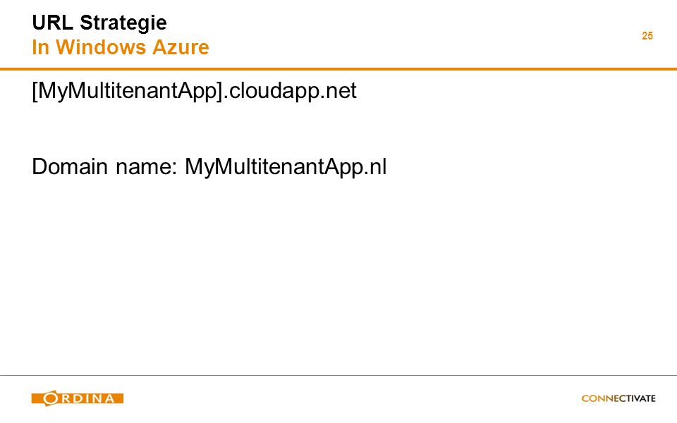 25 URL Strategie In Windows Azure [MyMultitenantApp].cloudapp.net Domain name: MyMultitenantApp.nl