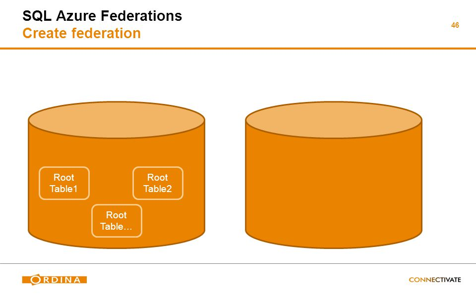 46 SQL Azure Federations Create federation Member DBRoot DB Root Table1 Root Table2 Root Table…