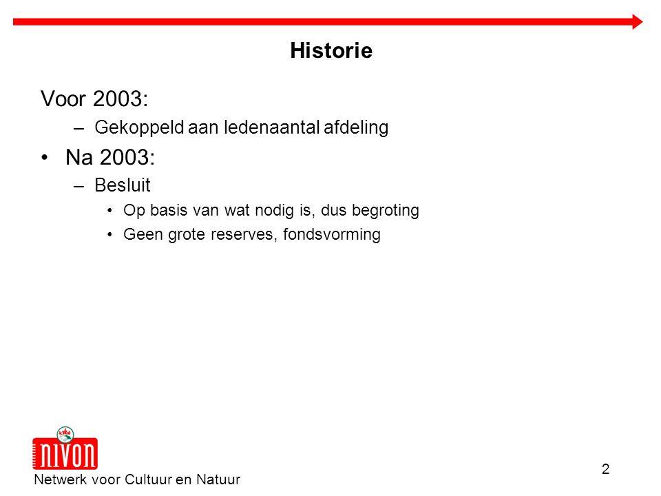 Netwerk voor Cultuur en Natuur 2 Historie Voor 2003: –Gekoppeld aan ledenaantal afdeling Na 2003: –Besluit Op basis van wat nodig is, dus begroting Geen grote reserves, fondsvorming