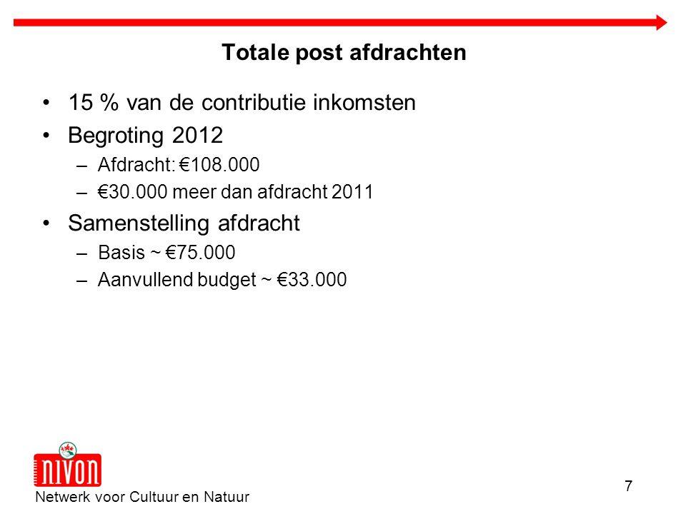 Netwerk voor Cultuur en Natuur 7 Totale post afdrachten 15 % van de contributie inkomsten Begroting 2012 –Afdracht: €108.000 –€30.000 meer dan afdracht 2011 Samenstelling afdracht –Basis ~ €75.000 –Aanvullend budget ~ €33.000