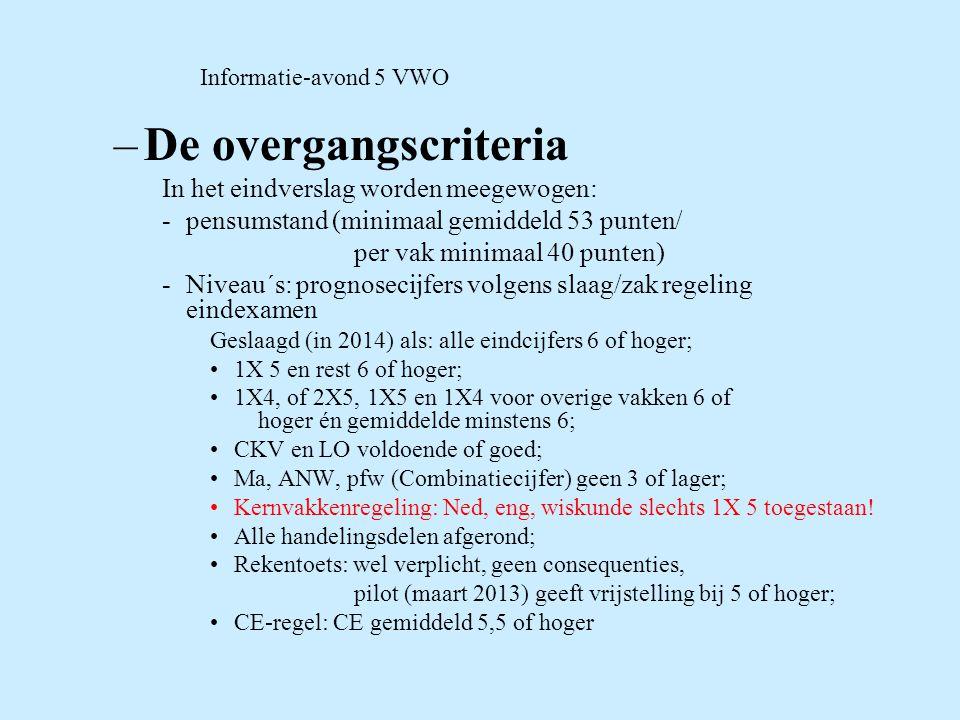 Informatie-avond 5 VWO –De overgangscriteria In het eindverslag worden meegewogen: -pensumstand (minimaal gemiddeld 53 punten/ per vak minimaal 40 punten) -Niveau´s: prognosecijfers volgens slaag/zak regeling eindexamen Geslaagd (in 2014) als: alle eindcijfers 6 of hoger; 1X 5 en rest 6 of hoger; 1X4, of 2X5, 1X5 en 1X4 voor overige vakken 6 of hoger én gemiddelde minstens 6; CKV en LO voldoende of goed; Ma, ANW, pfw (Combinatiecijfer) geen 3 of lager; Kernvakkenregeling: Ned, eng, wiskunde slechts 1X 5 toegestaan.