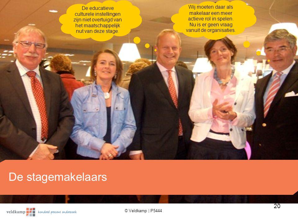 © Veldkamp | P5444 20 De stagemakelaars De educatieve culturele instellingen zijn niet overtuigd van het maatschappelijk nut van deze stage.
