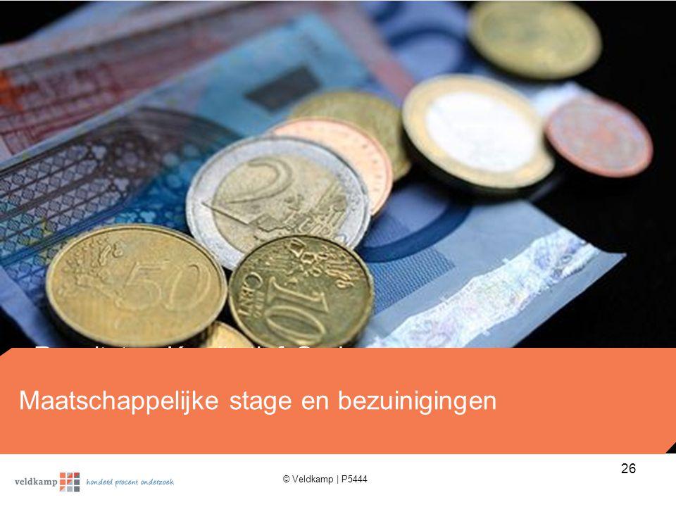 © Veldkamp | P5444 26 Resultaten Kwalitatief Onderzoek Maatschappelijke stage en bezuinigingen