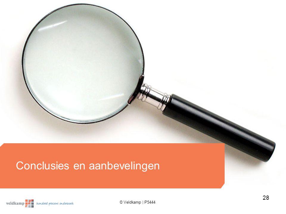 © Veldkamp | P5444 28 Resultaten Kwalitatief Onderzoek Conclusies en aanbevelingen