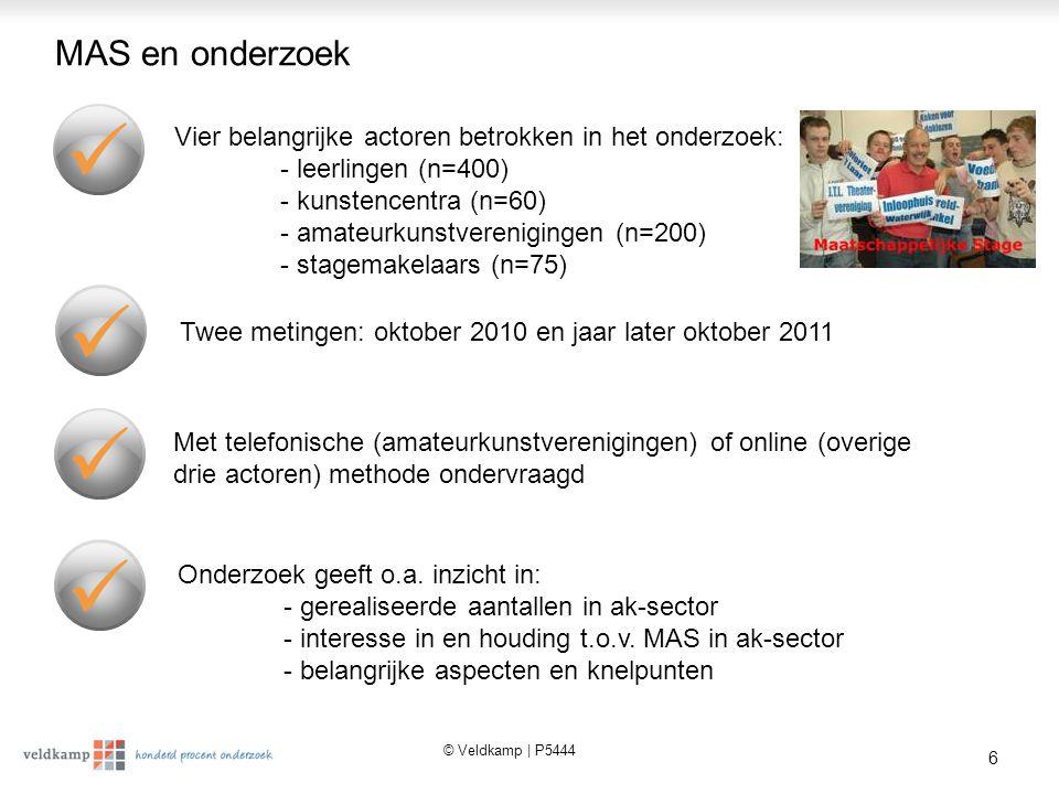 © Veldkamp | P5444 6 MAS en onderzoek Vier belangrijke actoren betrokken in het onderzoek: - leerlingen (n=400) - kunstencentra (n=60) - amateurkunstverenigingen (n=200) - stagemakelaars (n=75) Twee metingen: oktober 2010 en jaar later oktober 2011 Met telefonische (amateurkunstverenigingen) of online (overige drie actoren) methode ondervraagd Onderzoek geeft o.a.