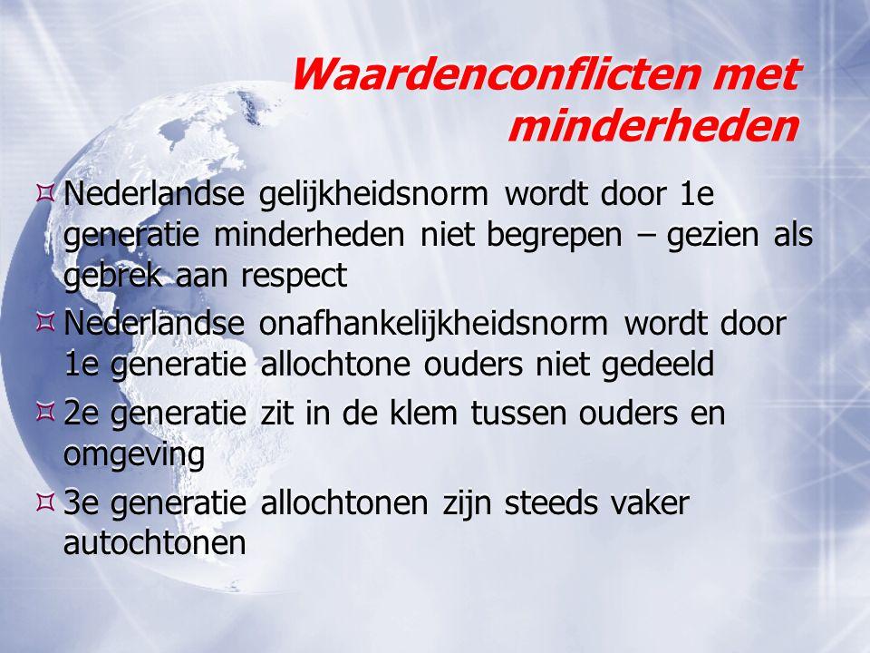Waardenconflicten met minderheden  Nederlandse gelijkheidsnorm wordt door 1e generatie minderheden niet begrepen – gezien als gebrek aan respect  Ne