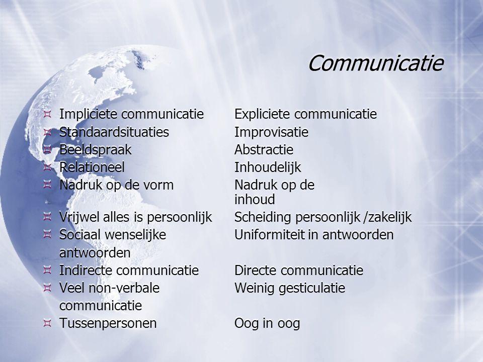 Communicatie  Impliciete communicatieExpliciete communicatie  StandaardsituatiesImprovisatie  BeeldspraakAbstractie  RelationeelInhoudelijk  Nadr