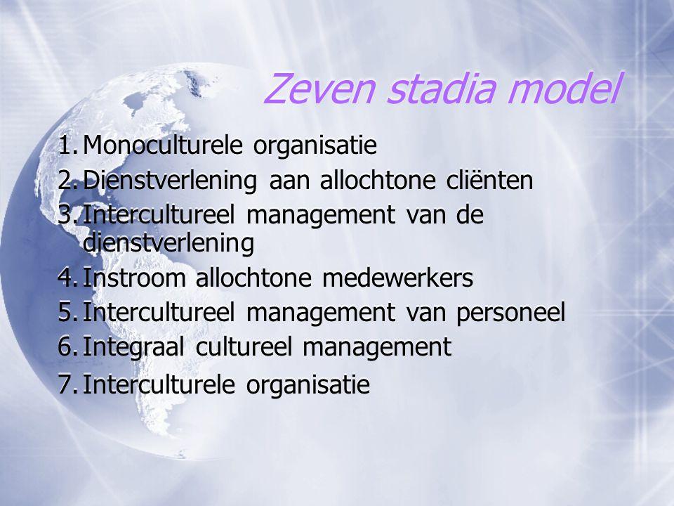 Zeven stadia model 1.Monoculturele organisatie 2.Dienstverlening aan allochtone cliënten 3.Intercultureel management van de dienstverlening 4.Instroom