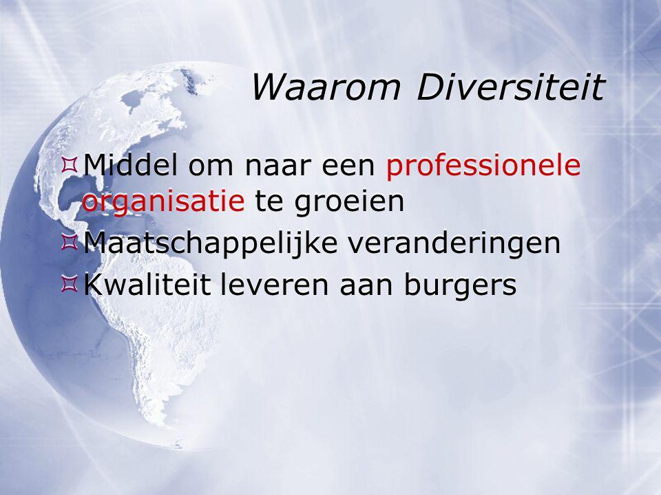 Waarom Diversiteit  Middel om naar een professionele organisatie te groeien  Maatschappelijke veranderingen  Kwaliteit leveren aan burgers  Middel