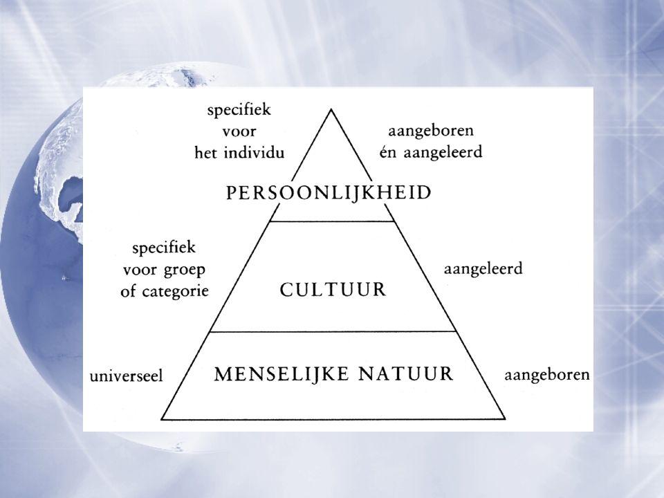 cultuur (in antropologische zin) collectieve mentale vóór- programmering die één groep of categorie mensen onderscheidt van andere (in antropologische zin) collectieve mentale vóór- programmering die één groep of categorie mensen onderscheidt van andere