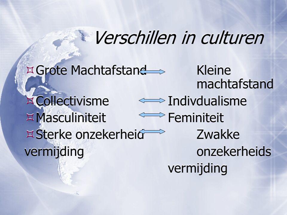 Nationale culturen zijn kwestie van waarden – 4 dimensies : 1.