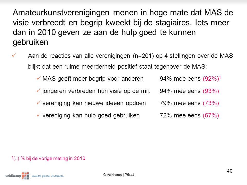 © Veldkamp | P5444 41 Mogelijkheden voor MAS bij amateurkunstverenigingen zijn stabiel voor 2011/2012 Bij 28% van de verenigingen zijn er in het najaar van 2011 mogelijkheden voor MAS.