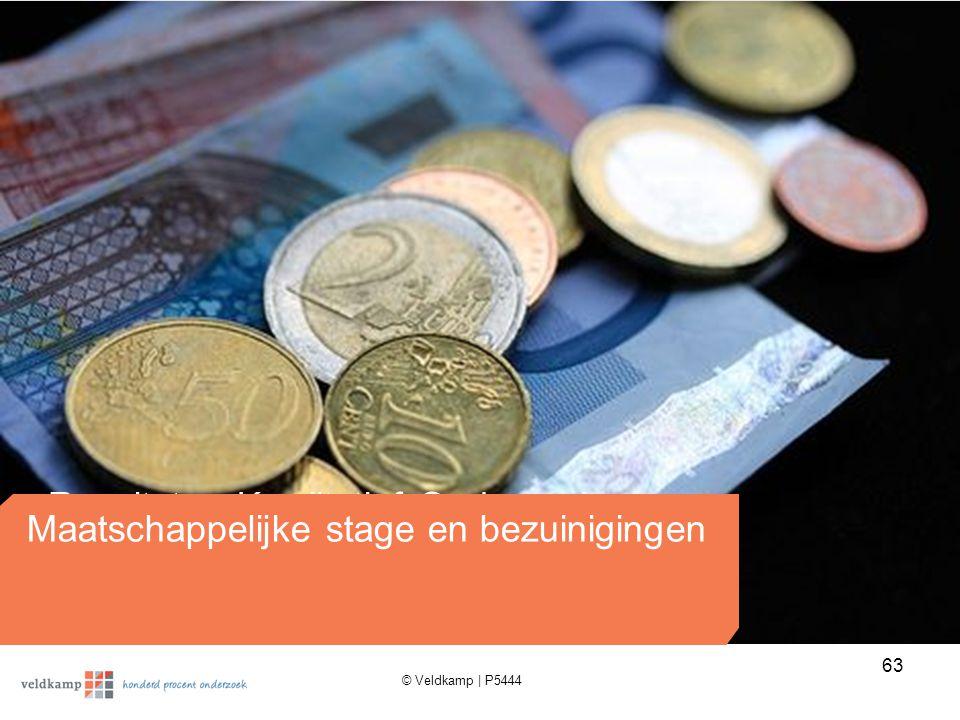 © Veldkamp | P5444 64 Invloed van de bezuinigingen Aan drie van de vier actoren (kunstencentra, amateurkunstverenigingen en stagemakelaars) is gevraagd of zij de indruk hebben dat … De maatschappelijke stage in de amateurkunstsector NU al getroffen wordt door de bezuinigingen in deze sector en op welke wijze deze dan getroffen wordt De maatschappelijke stage in de amateurkunstsector in de TOEKOMST last zal krijgen van de bezuinigingen Men kon aangeven of invloed van de bezuinigingen van toepassing was: 1)in sterke mate 2)enigszins 3)nauwelijks 4)helemaal niet Bij de analyse van de antwoorden in de sheet hierna gaan we uit van de optelling van de percentages van de eerste twee categorieën.