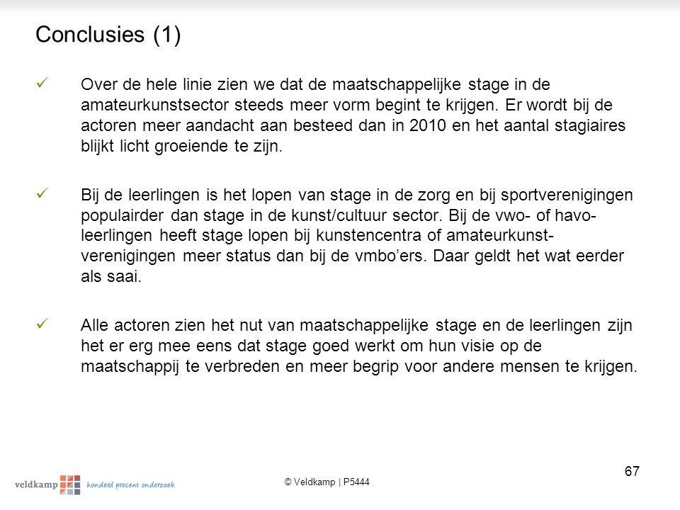 © Veldkamp | P5444 Conclusies (2) Het belang van goede begeleiding wordt door alle actoren heel hoog ingeschat.
