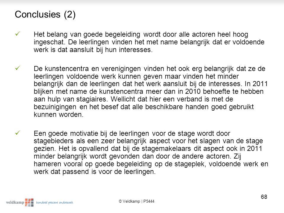 © Veldkamp | P5444 Conclusies (3) Knelpunten volgens de stagebieders zitten vooral in te weinig tijd voor goede begeleiding en de motivatie van de leerlingen, die weleens te wensen over laat.