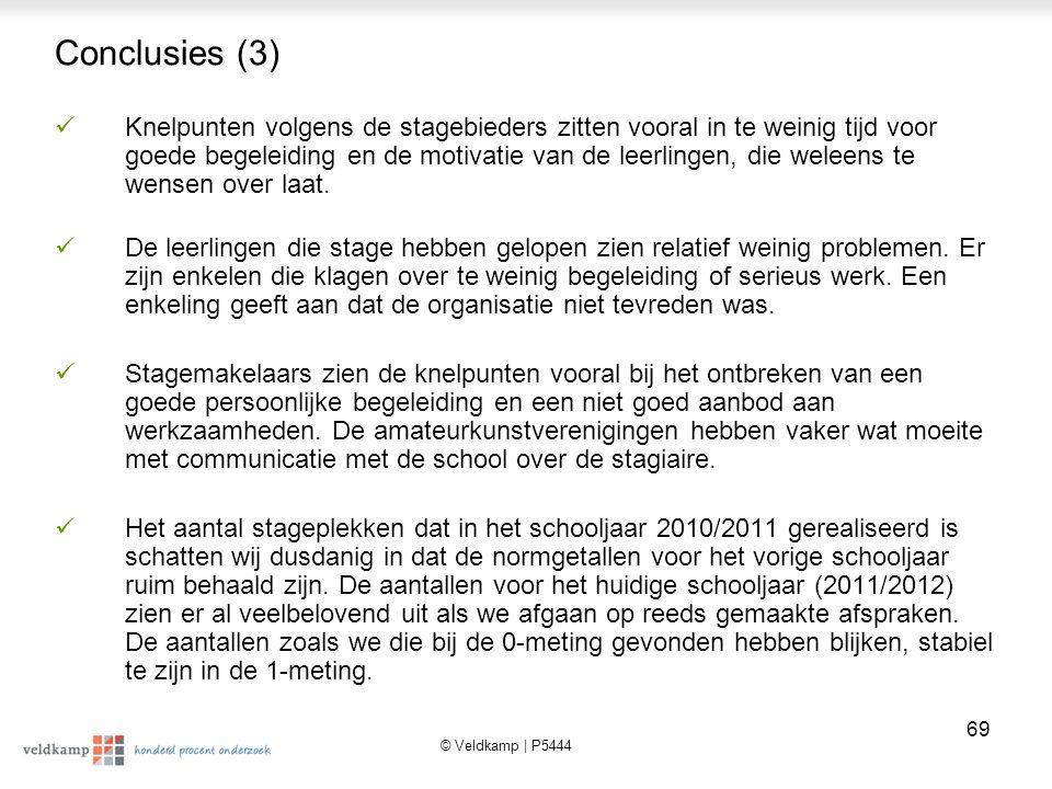 © Veldkamp | P5444 Conclusies (4) De meeste leerlingen geven aan dat ze de stageplaatsen zelf geregeld hebben.
