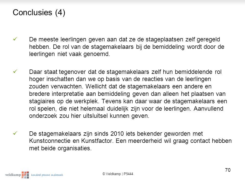 © Veldkamp | P5444 Conclusies (5) Bij de kunstencentra en de verenigingen is er relatief veel behoefte aan extra informatie over MAS.