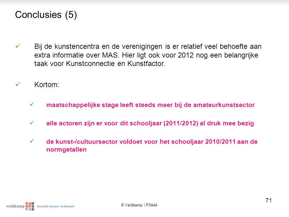 © Veldkamp   P5444 Conclusies (5) Bij de kunstencentra en de verenigingen is er relatief veel behoefte aan extra informatie over MAS. Hier ligt ook vo