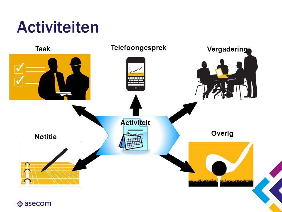 Activiteiten Notitie Telefoongesprek Vergadering Taak Overig Activiteit