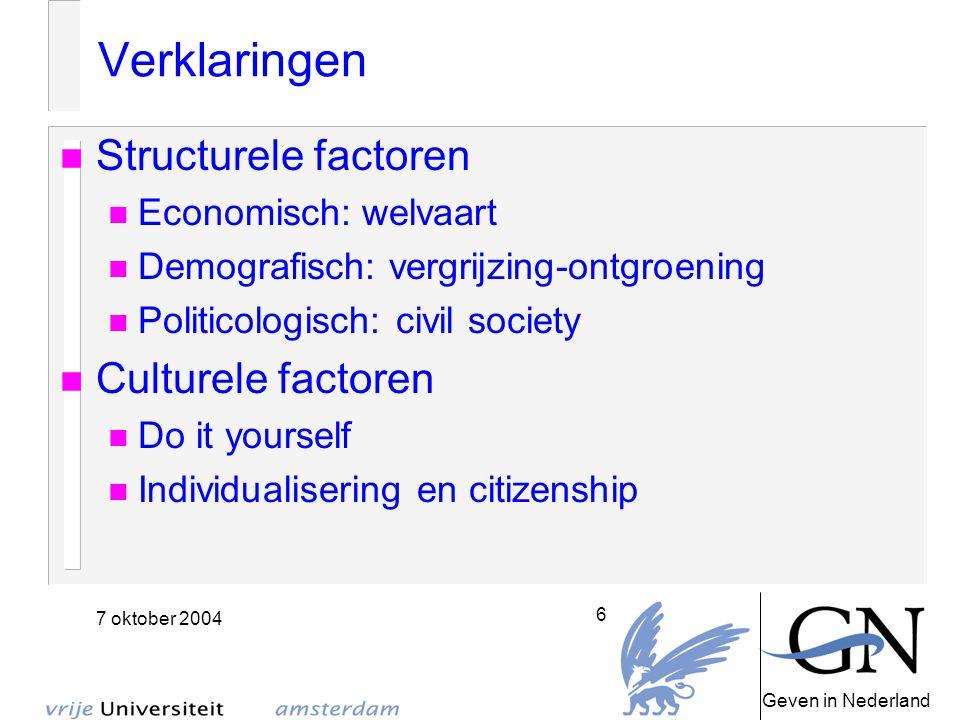 Geven in Nederland 7 oktober 2004 6 Verklaringen Structurele factoren Economisch: welvaart Demografisch: vergrijzing-ontgroening Politicologisch: civi