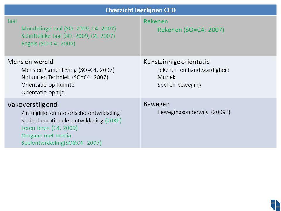 Overzicht leerlijnen CED Taal Mondelinge taal (SO: 2009, C4: 2007) Schriftelijke taal (SO: 2009, C4: 2007) Engels (SO=C4: 2009) Rekenen Rekenen (SO=C4