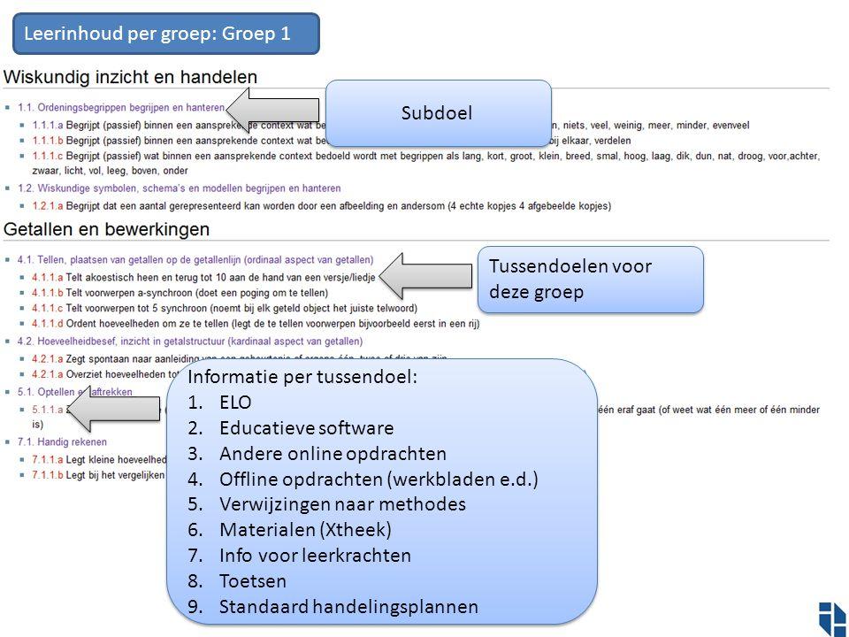 Leerinhoud per groep: Groep 1 Subdoel Tussendoelen voor deze groep Informatie per tussendoel: 1.ELO 2.Educatieve software 3.Andere online opdrachten 4
