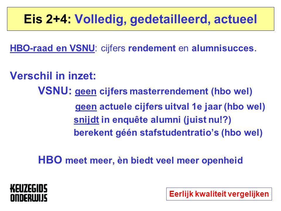 Eis 2+4: Volledig, gedetailleerd, actueel HBO-raad en VSNU: cijfers rendement en alumnisucces. Verschil in inzet: VSNU: geen cijfers masterrendement (