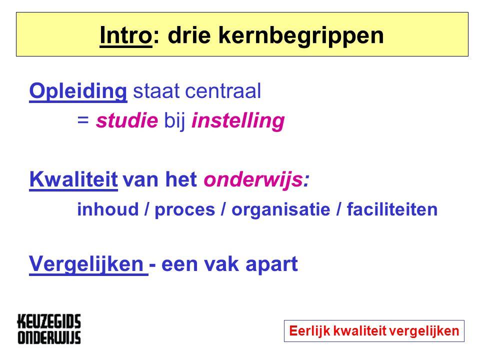 Intro: drie kernbegrippen Opleiding staat centraal = studie bij instelling Kwaliteit van het onderwijs: inhoud / proces / organisatie / faciliteiten V